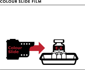 Colour slide film